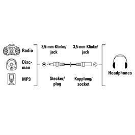 Audio Cable, 3.5 mm jack plug - 3.5 mm jack socket, 2.5 m