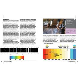 GMC Expanded Guides - Photographic Lighting Thumbnail Image 3